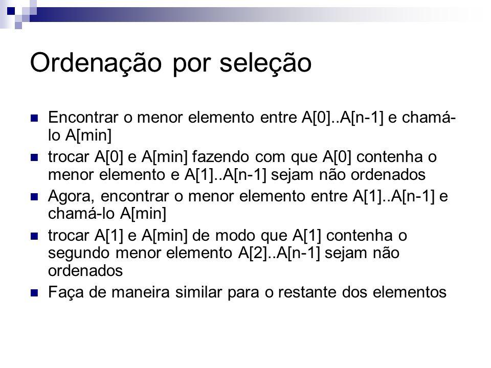 Ordenação por seleção Encontrar o menor elemento entre A[0]..A[n-1] e chamá-lo A[min]